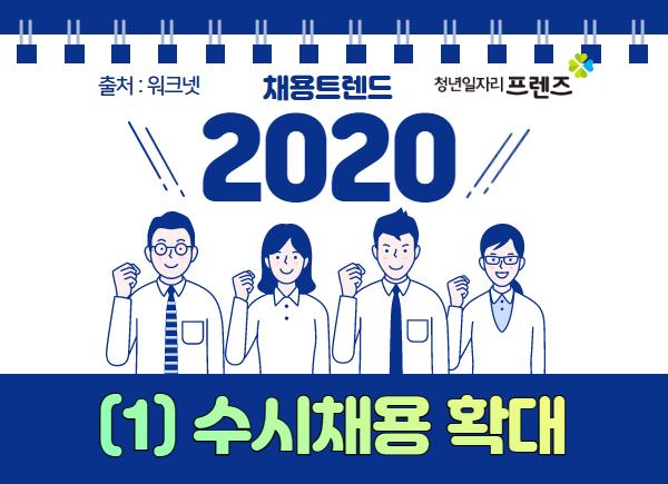 2020채용트렌드 : (1) 수시채용 확대