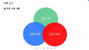 20/10/20 '취업교육 취업의 기본! 직무분석하기' 후기